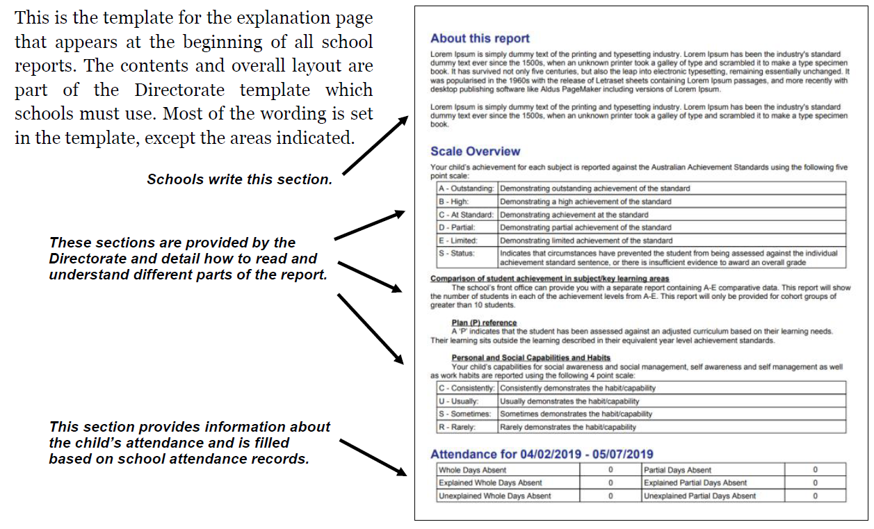 Student Report Template from www.actparents.org.au